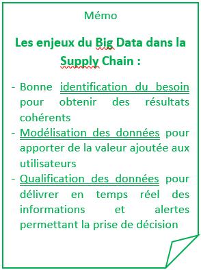 BigData1