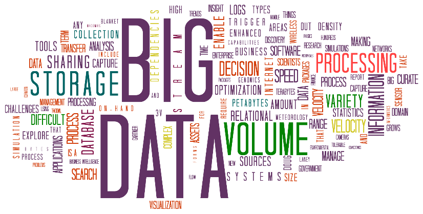 Cerveau Big Data